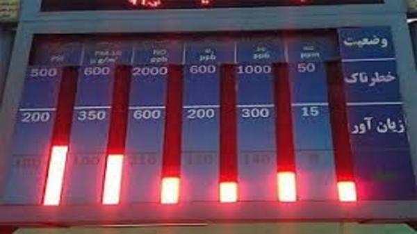 راه اندازی ایستگاه سنجش آلاینده های هوا در دانشگاه علوم پزشکی آبادان